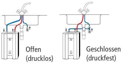 Extrem Clage, Elektronisch gesteuerter Durchlauferhitzer, druckfeste WC08