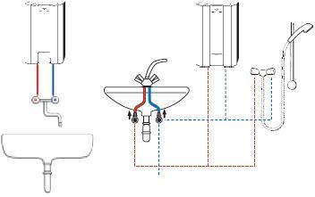 Favorit Clage, Elektronisch gesteuerter Durchlauferhitzer, druckfeste FW49
